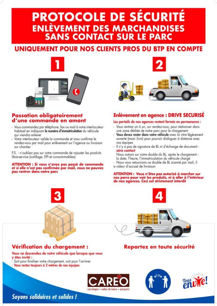 Protocole de sécurité COVID-19